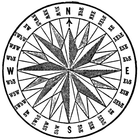 Compass Card Template by Compass Card Clipart Etc
