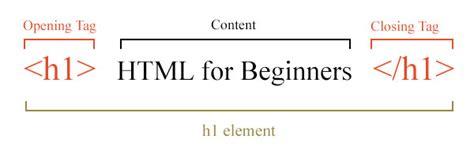 html layout elements side by side html elements onlinedesignteacher