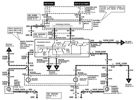 1984 ford f 150 wiring diagrams wiring diagrams repair