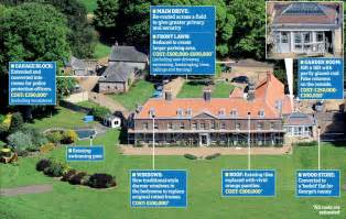 sandringham estate in norfolk with an orange roof after kicks out tenant on