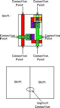 importance of layout in vlsi design computer aids for vlsi design