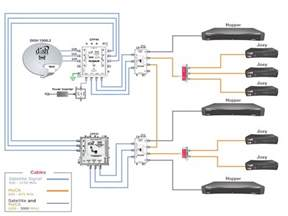 satellite dish wiring diagram wiring diagram
