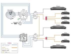 dish 625 dvr wiring dvr free printable wiring diagrams