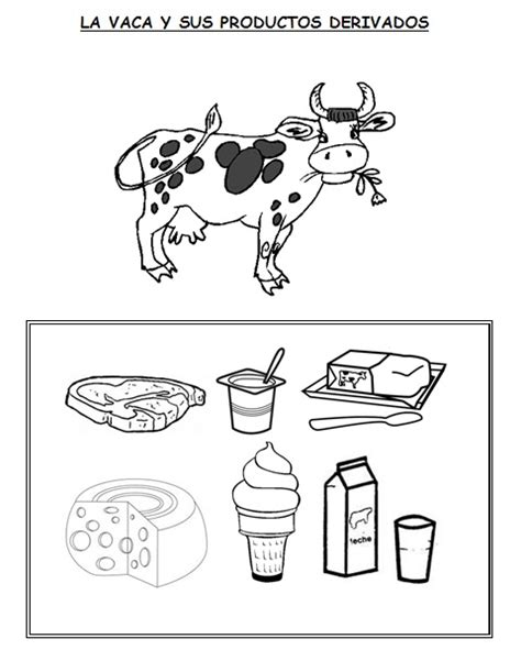imagenes de animales y sus derivados pt fernando iv serie productos la vaca y sus productos
