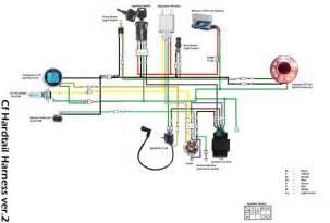 wiring diagram for loncin atv 90cc wiring get free image about wiring diagram