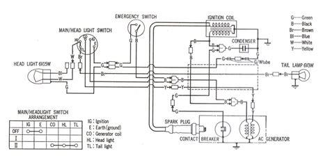 wiring diagram of honda tmx 155 jeffdoedesign