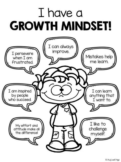 Grow With A Thematic Course For Elementary Students editable growth mindset posters w student printables anchor charts coloring and to