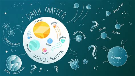 matter at four things you might not about matter