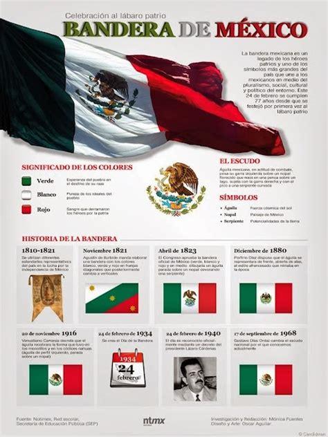24 de febrero da de la bandera mexicana kinder pinterest learning to teach also teaching to learn infograf 237 a la