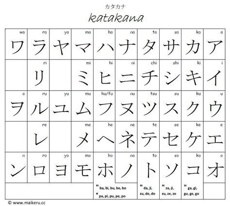 japanese alphabet katakana chart a complete katakana hiragana charts japan japanese