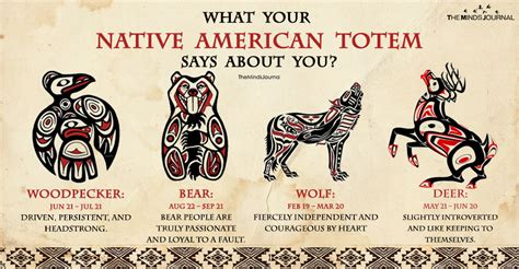 what your native american totem says about you the minds