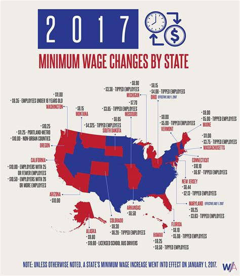 federal minimum wage wage advocates employers violating labor laws