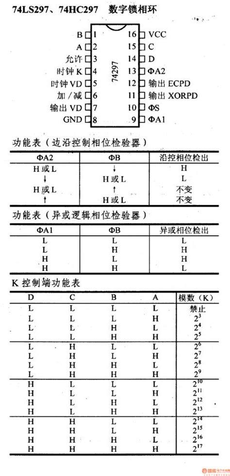 Ic Nte74ls298 Ic 74ls298 index 350 basic circuit circuit diagram seekic