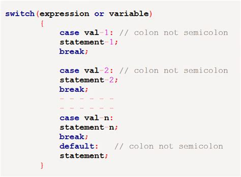 pattern exles in c language switch statement in c programming c programming
