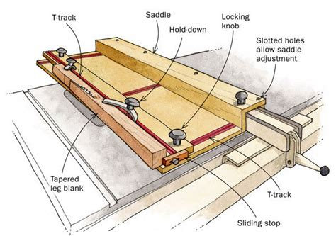 how to taper 4x4 table legs tapering jig for the tablesaw finewoodworking