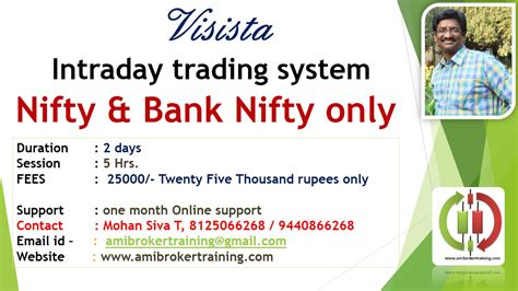 bank nifty live chart bank nifty intraday trading strategy