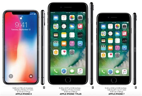 iphone x how does its size compare to earlier iphones inverse