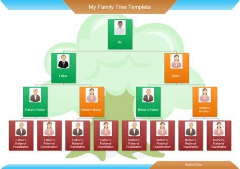 Floor Plan Maker Online by Family Tree Template Free Family Tree Templates