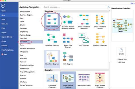 software flowchart tutorial how to create an audit flowchart