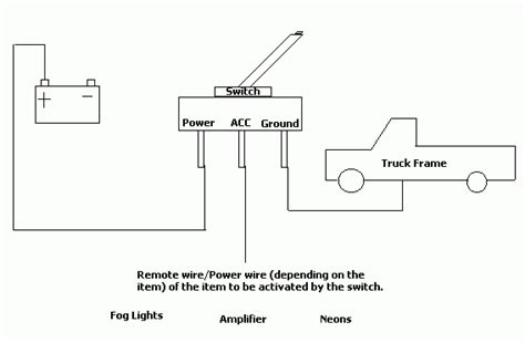 spst toggle switch wiring diagram ac motor dpdt switch wiring diagram 3 phase motor wiring di wiring diagram odicis