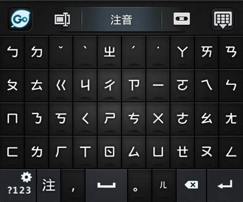 keyboard zhuyin layout chinese characters writings of the world