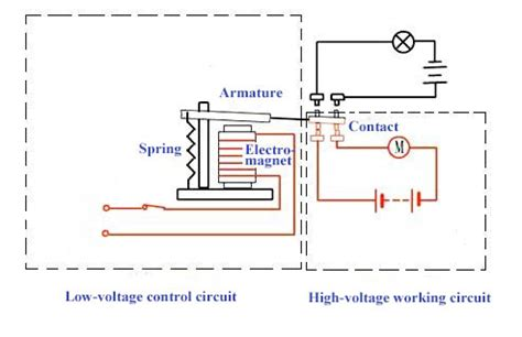 circuit diagram of electromagnetic relay circuit and