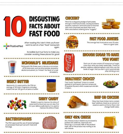 Chart Topping Facts by Gross Fast Food Facts Www Pixshark Images