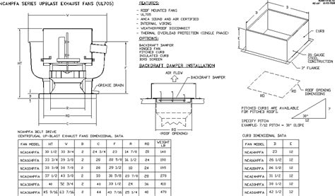 high pressure belt drive centrifugal upblast 705 fan drawing