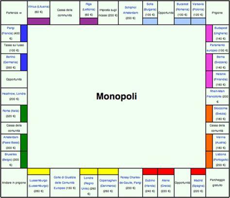 banche norvegesi oslo cambia in banca 190 con i soldi monopoli