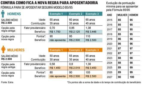 nova tabela para aposentadoria dilma sanciona novas regras para aposentadoria jornal o