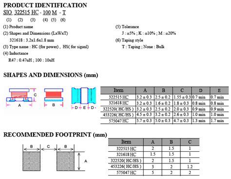 maximum power of inductor inductor maximum dc resistance 28 images inductors and resistors in dc circuits best fixed