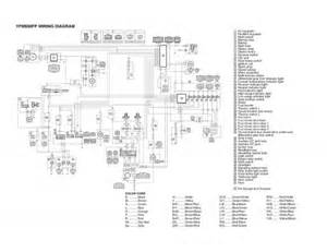 yfm660fp wiring diagram yamaha grizzly 660 atv binatani