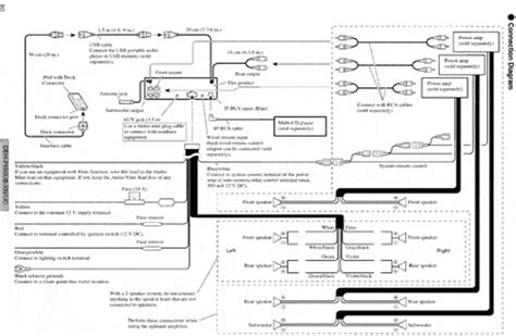 pioneer tuner wiring diagram turn on wire get