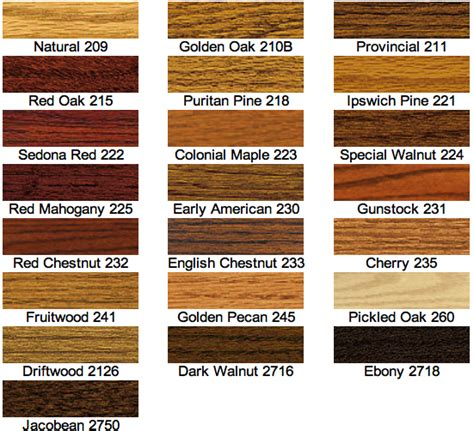 minwax wood stain color chart interior stain colors laurensthoughts com
