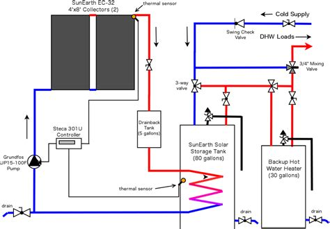 solar water schematic get free image about wiring