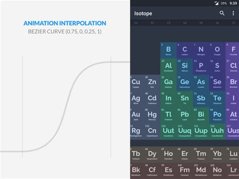 isotope layout mode none isotope periodic table android materialup
