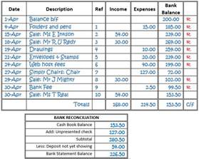Reports Templates single entry bookkeeping