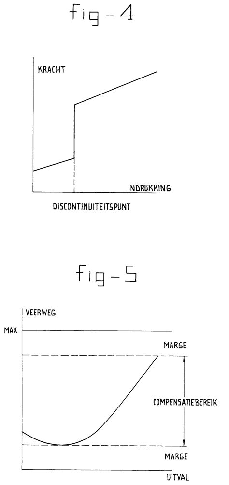 losberger markisen patent ep0918118a1 schirmstruktur patents