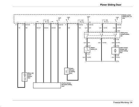 2004 ford freestar wiring diagram 2004 ford freestar wiring diagram wiring diagram with description