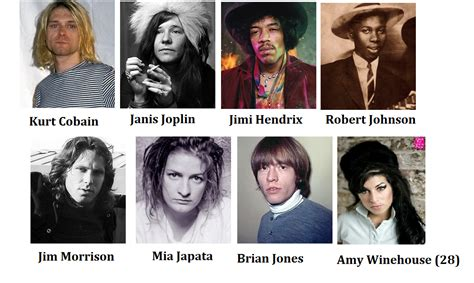 famous female rock stars dead 2016 musicians who died newhairstylesformen2014