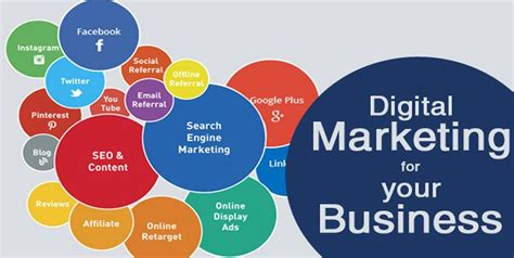 Digital Marketing In what are the aspects of digital marketing service in current digital era why seo service is