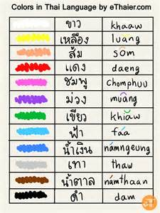 how to say colors in how to say colors in thai language ethaier