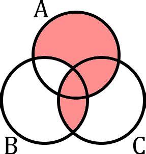 a b c venn diagram elementary set theory are these two venn diagrams valid for a b cup b cap c