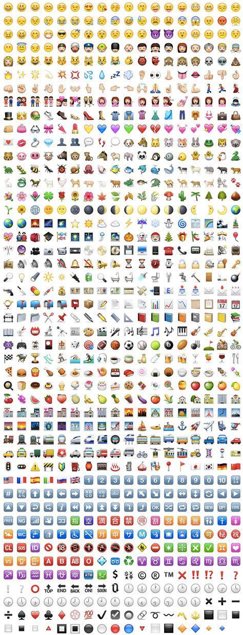 emoji apple lista de emoticonos e im 225 genes emoji para copiar y pegar