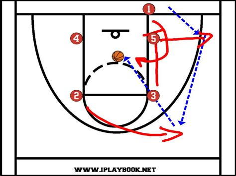 basketball play basketball inbound iplaybook apps