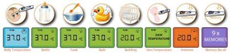 Termometer Visiofocus test av visiofocus pro test se