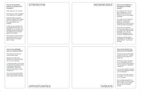 swott analysis template 20 creative swot analysis templates word excel ppt and
