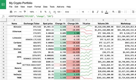 currency converter google sheets how to get crypto currencies prices and more in google sheet