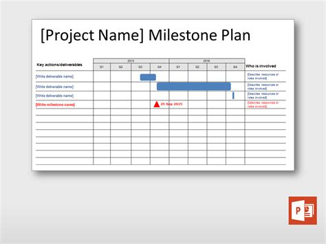 28 project milestone template 4 project milestone