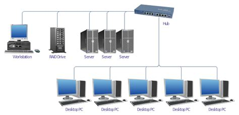 server topology diagram communication network diagram wireless router network